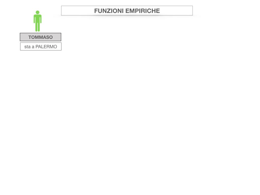29. FUNZIONI EMPIRICHE_SIMULAZIONE.027