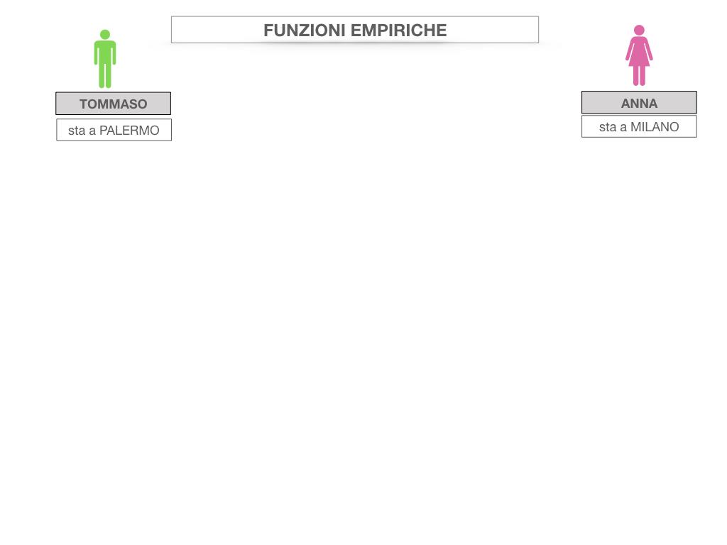 29. FUNZIONI EMPIRICHE_SIMULAZIONE.028