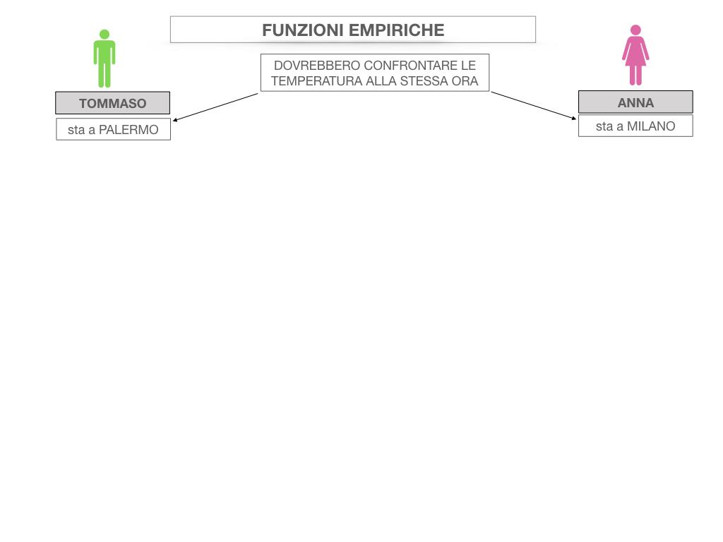 29. FUNZIONI EMPIRICHE_SIMULAZIONE.029
