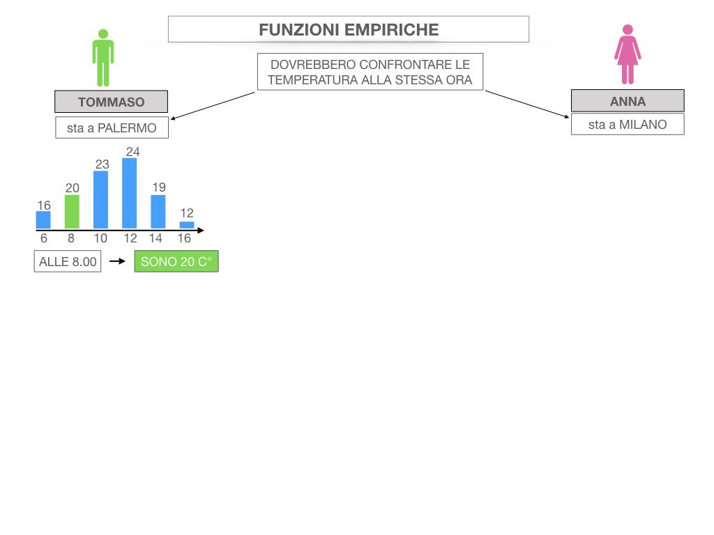 29. FUNZIONI EMPIRICHE_SIMULAZIONE.030