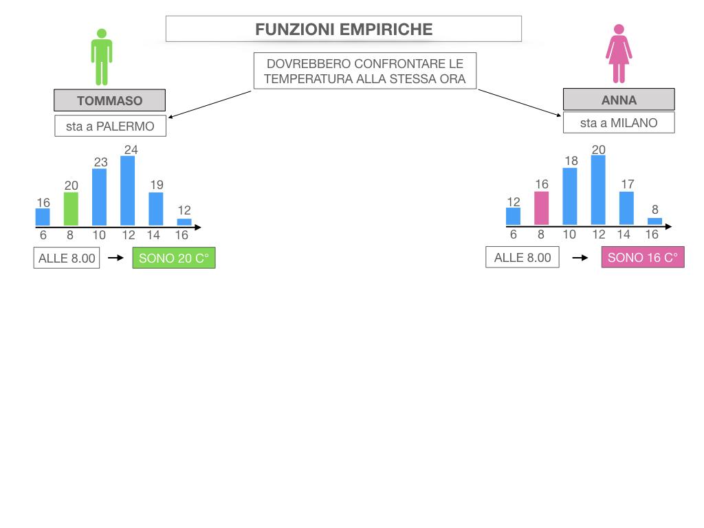 29. FUNZIONI EMPIRICHE_SIMULAZIONE.031