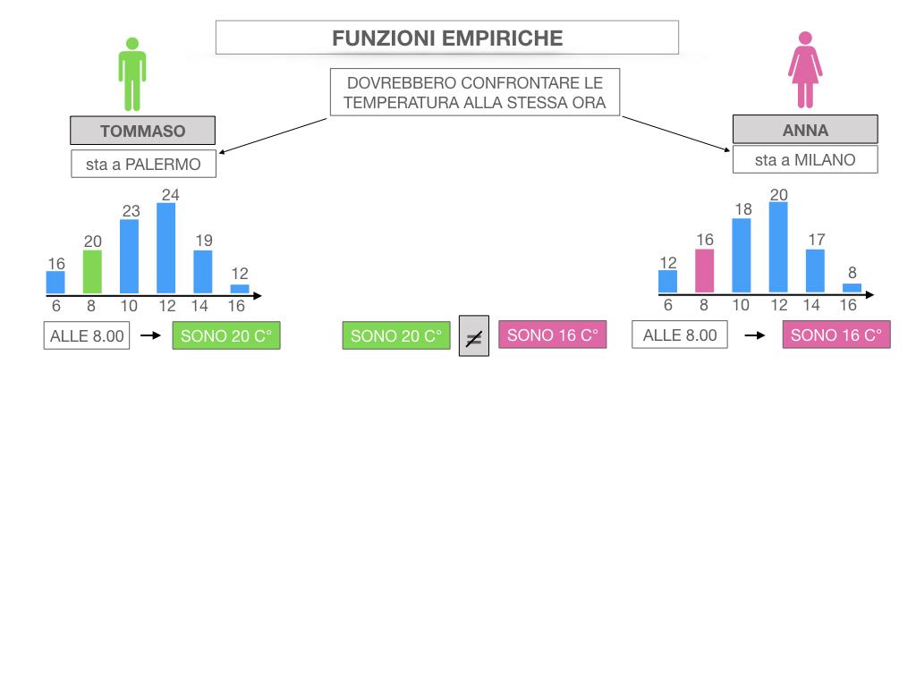29. FUNZIONI EMPIRICHE_SIMULAZIONE.033