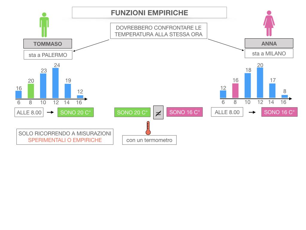 29. FUNZIONI EMPIRICHE_SIMULAZIONE.035