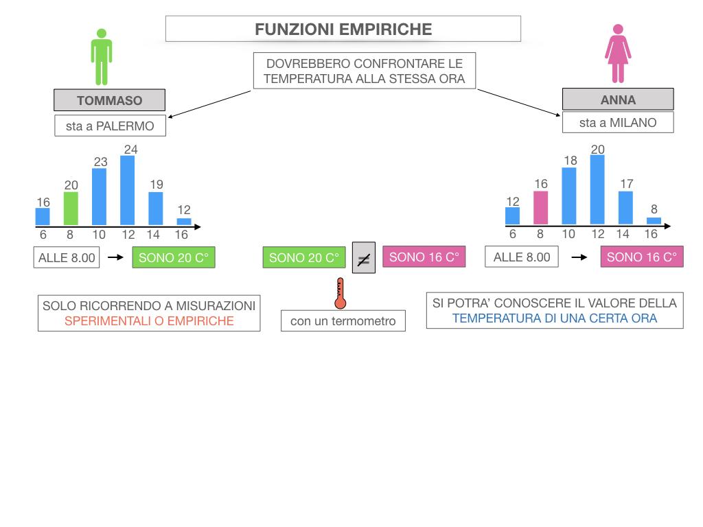 29. FUNZIONI EMPIRICHE_SIMULAZIONE.036