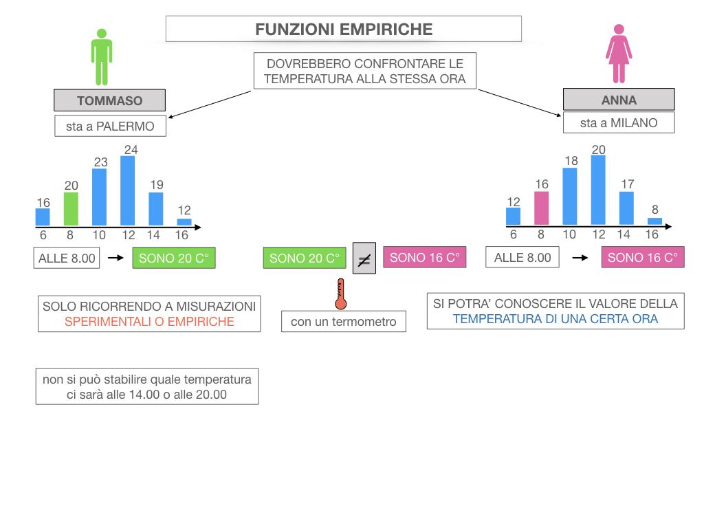 29. FUNZIONI EMPIRICHE_SIMULAZIONE.037