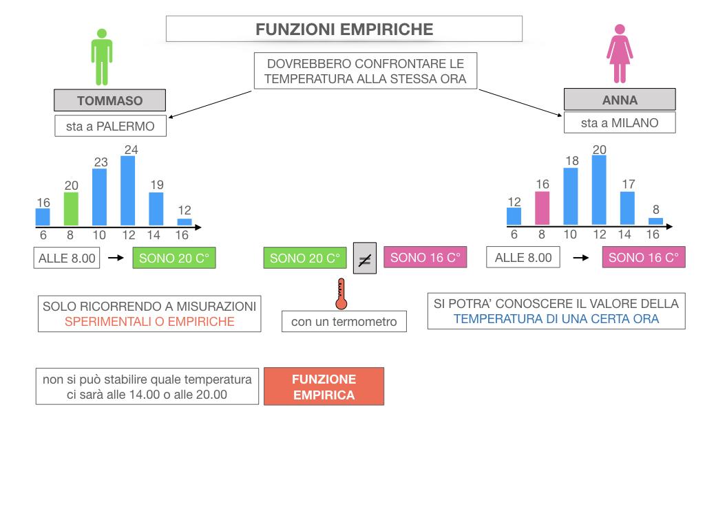 29. FUNZIONI EMPIRICHE_SIMULAZIONE.038