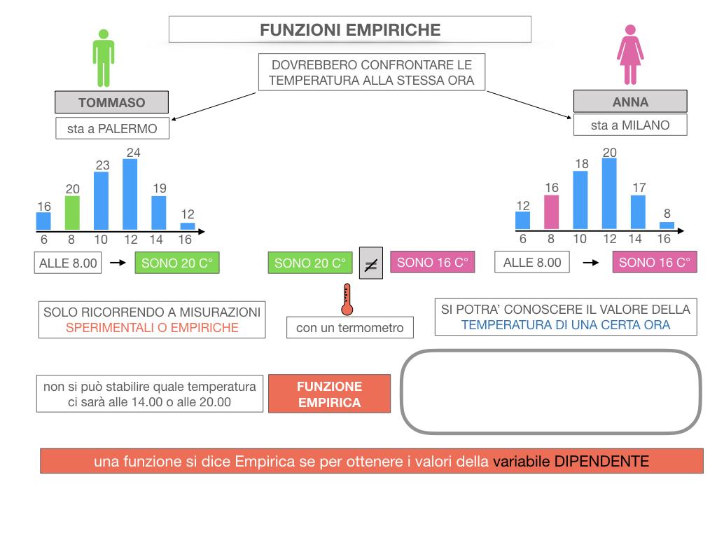 29. FUNZIONI EMPIRICHE_SIMULAZIONE.039