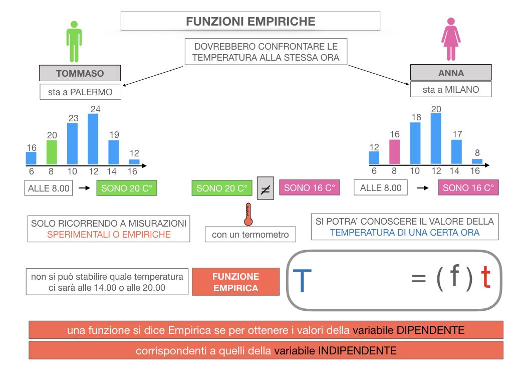 29. FUNZIONI EMPIRICHE_SIMULAZIONE.041