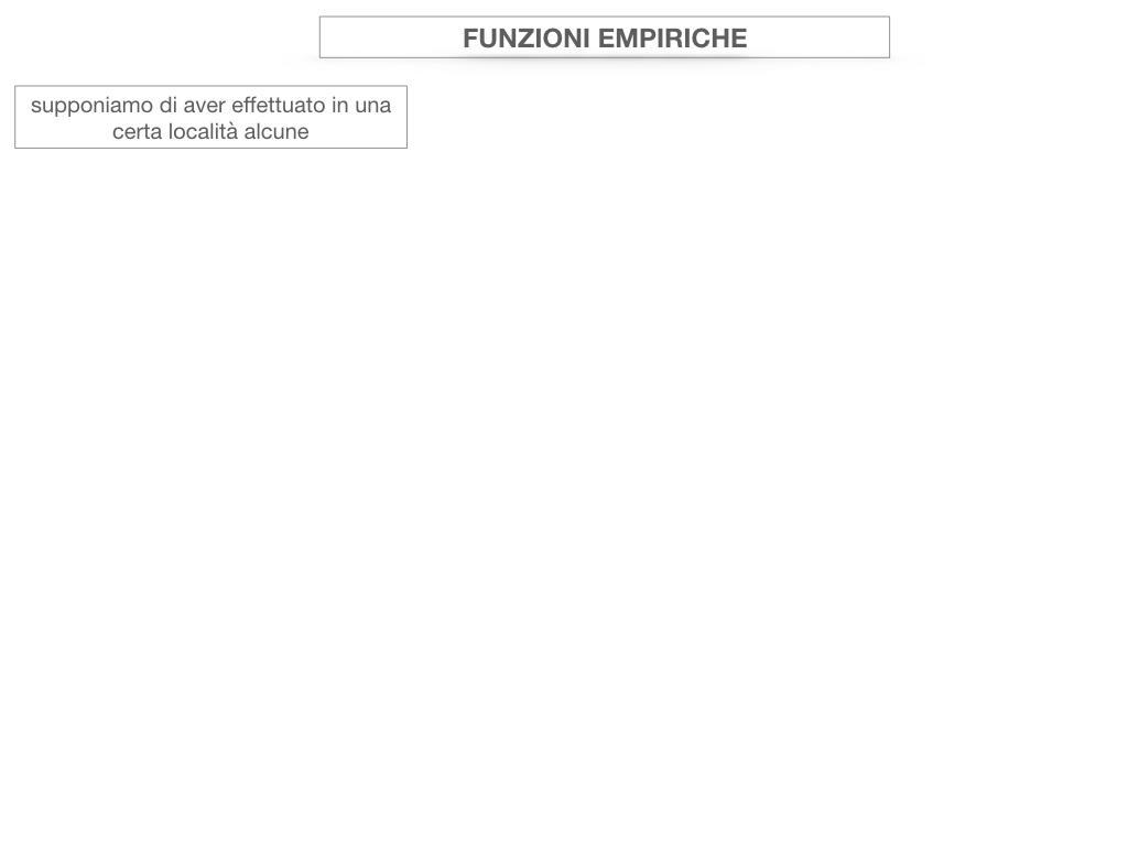 29. FUNZIONI EMPIRICHE_SIMULAZIONE.044
