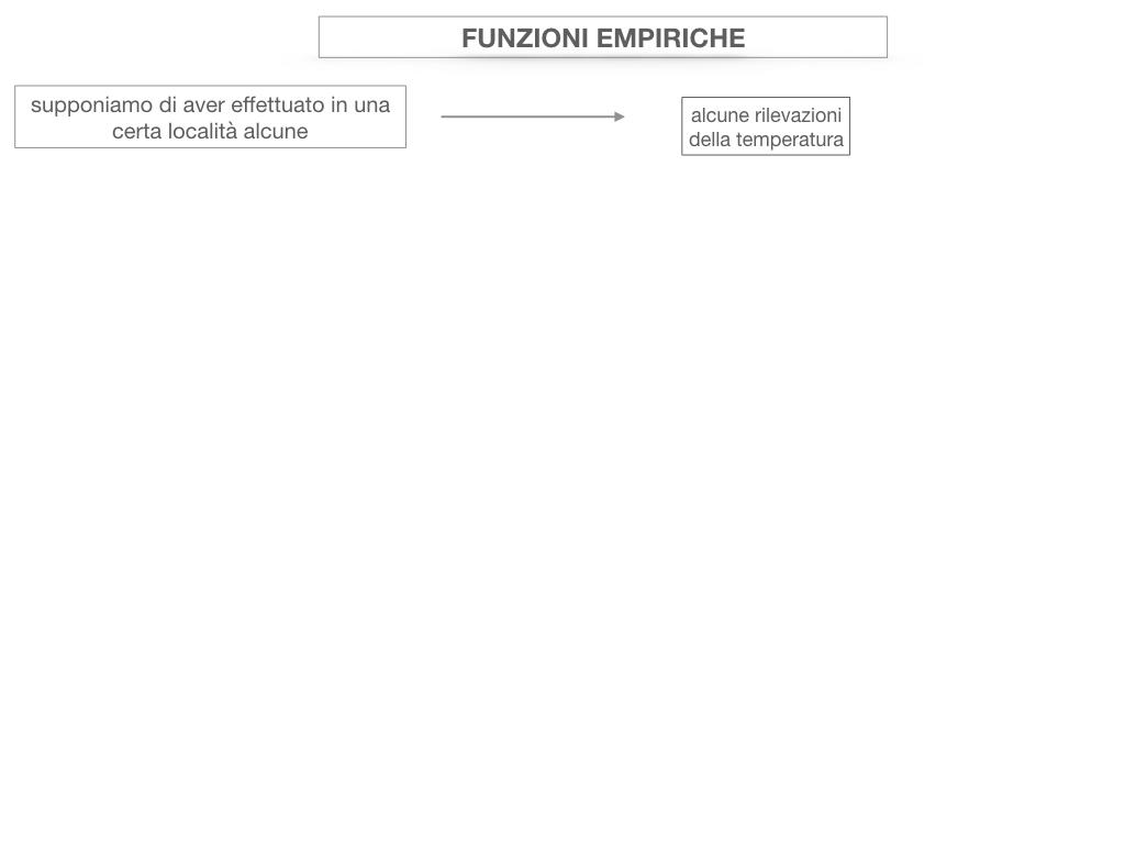 29. FUNZIONI EMPIRICHE_SIMULAZIONE.045