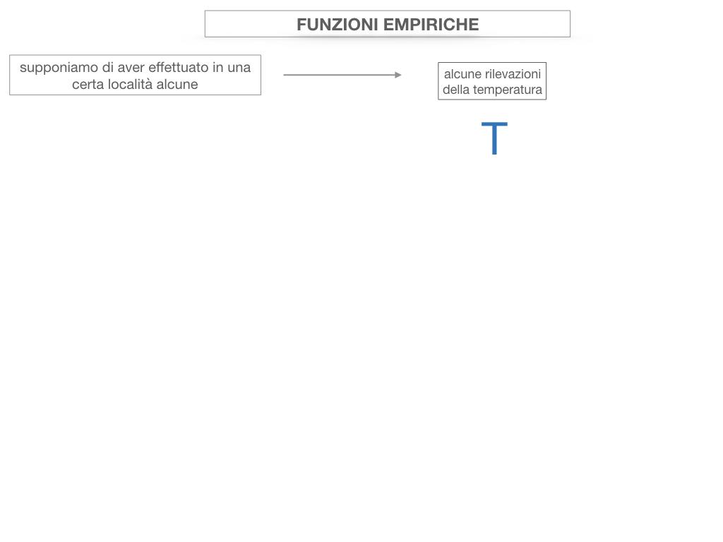 29. FUNZIONI EMPIRICHE_SIMULAZIONE.046