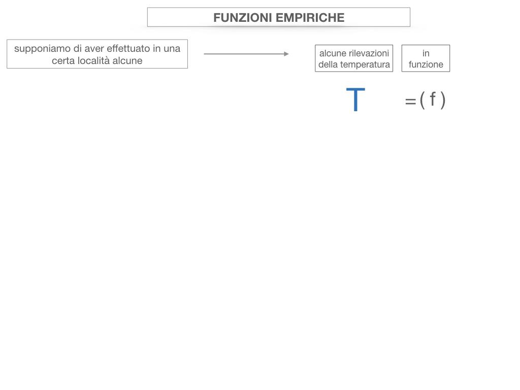 29. FUNZIONI EMPIRICHE_SIMULAZIONE.047