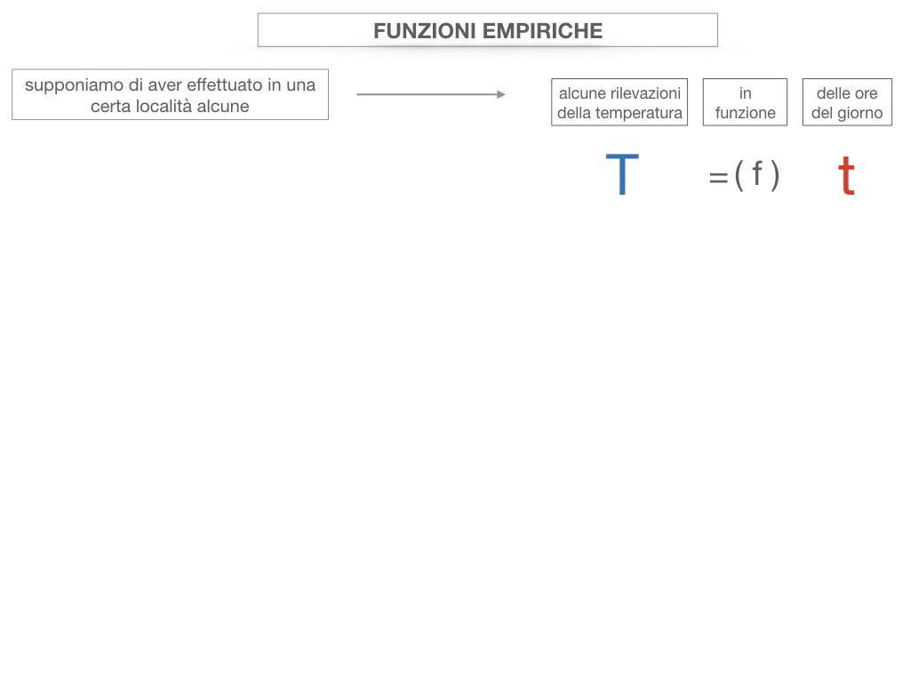 29. FUNZIONI EMPIRICHE_SIMULAZIONE.048