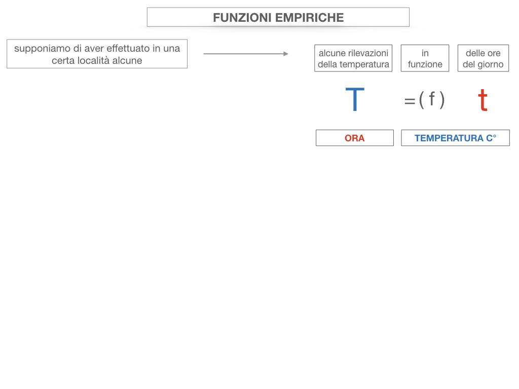 29. FUNZIONI EMPIRICHE_SIMULAZIONE.049