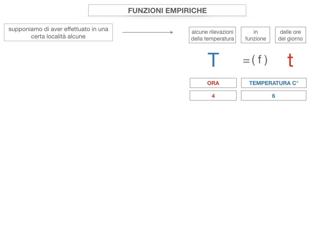 29. FUNZIONI EMPIRICHE_SIMULAZIONE.051