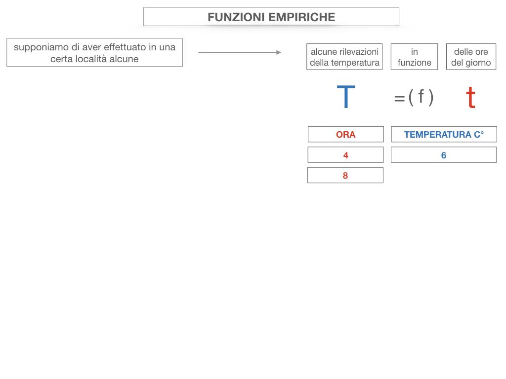 29. FUNZIONI EMPIRICHE_SIMULAZIONE.052