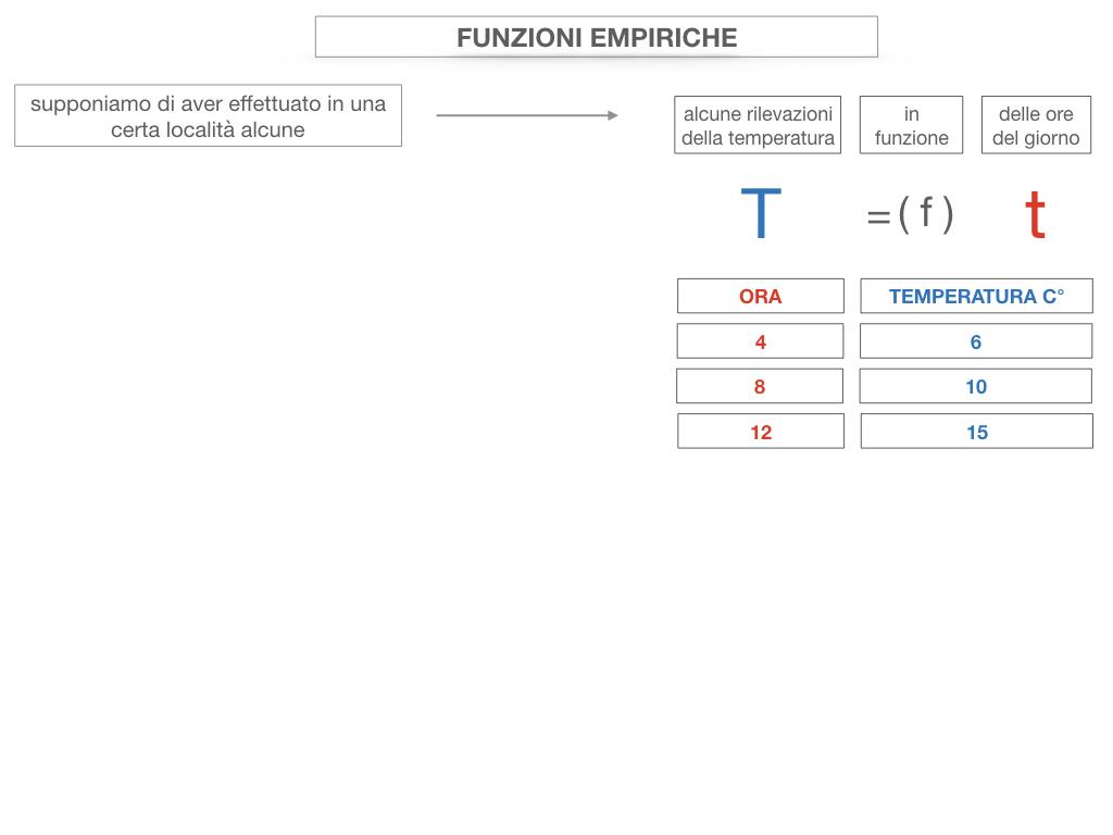 29. FUNZIONI EMPIRICHE_SIMULAZIONE.054