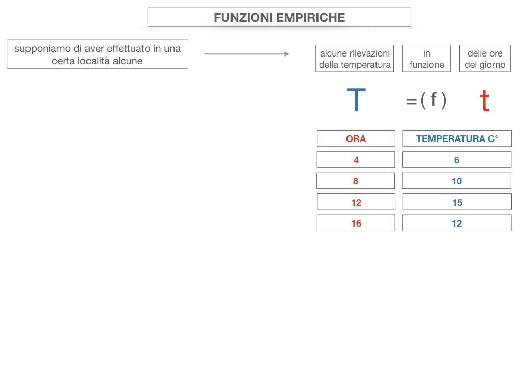 29. FUNZIONI EMPIRICHE_SIMULAZIONE.055