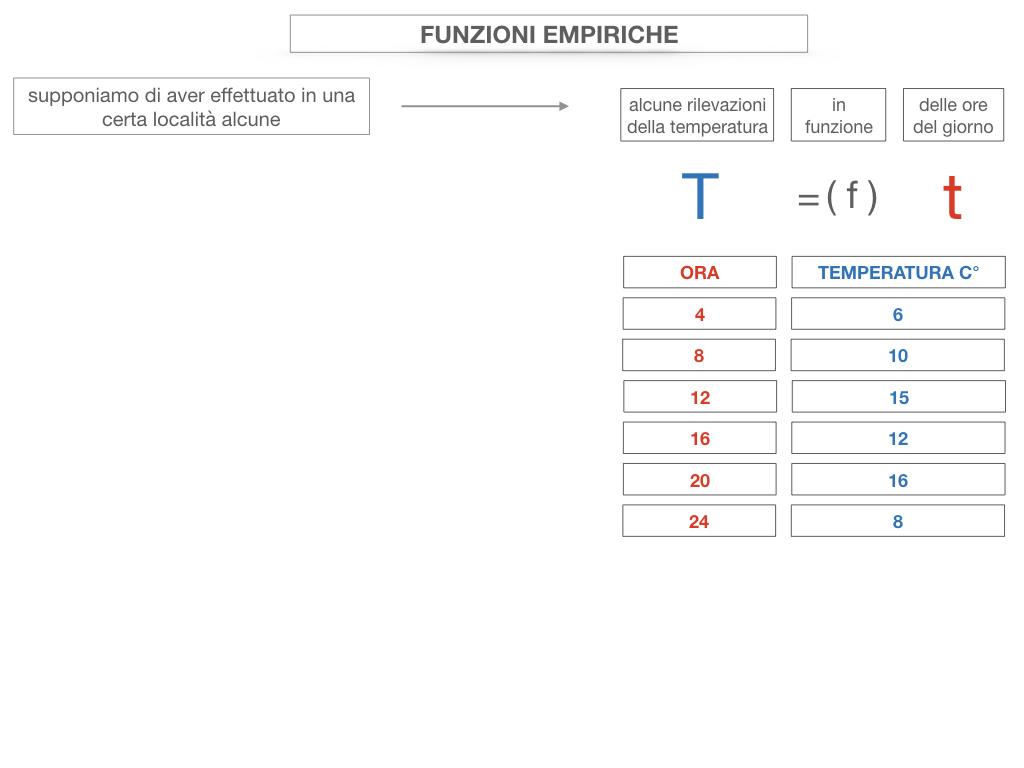 29. FUNZIONI EMPIRICHE_SIMULAZIONE.057
