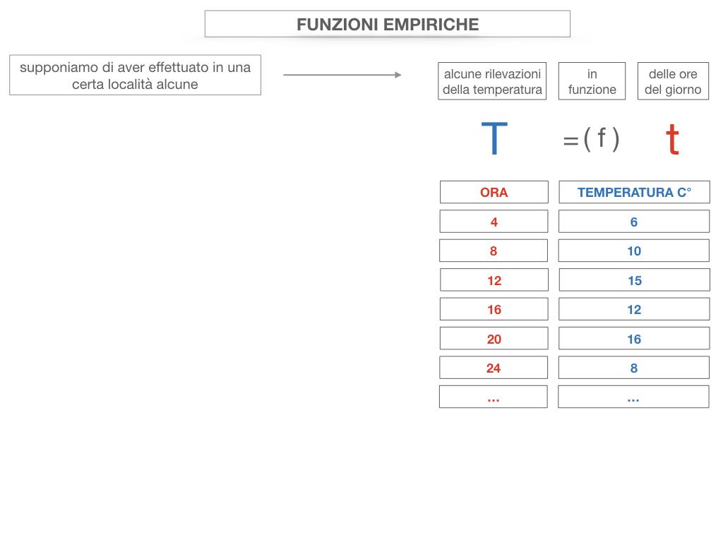 29. FUNZIONI EMPIRICHE_SIMULAZIONE.058