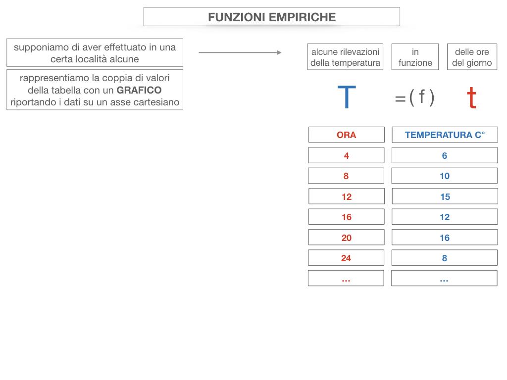 29. FUNZIONI EMPIRICHE_SIMULAZIONE.059