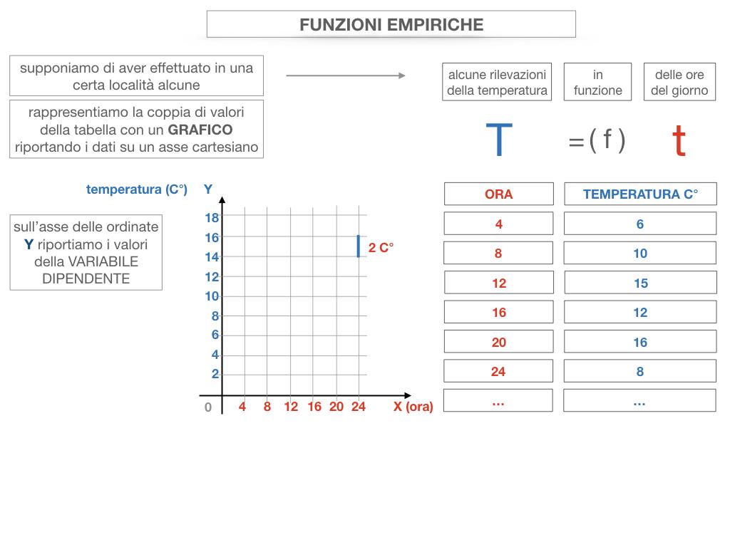29. FUNZIONI EMPIRICHE_SIMULAZIONE.060