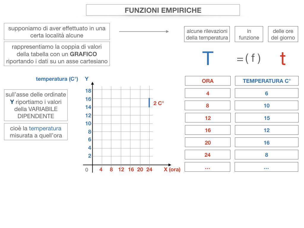 29. FUNZIONI EMPIRICHE_SIMULAZIONE.061