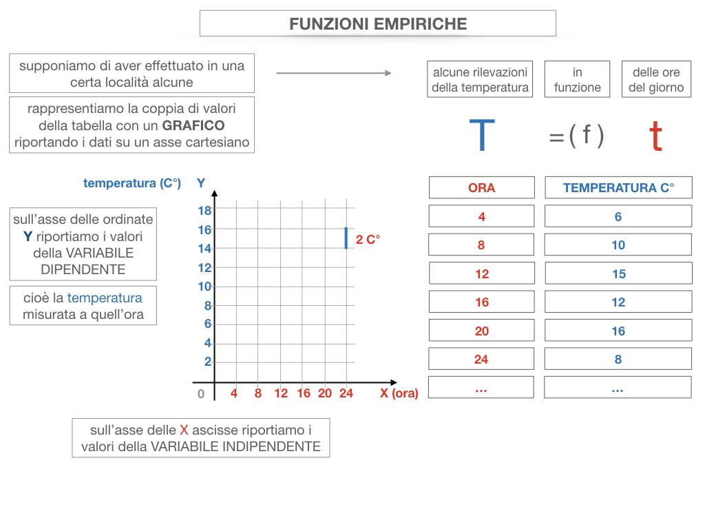 29. FUNZIONI EMPIRICHE_SIMULAZIONE.062