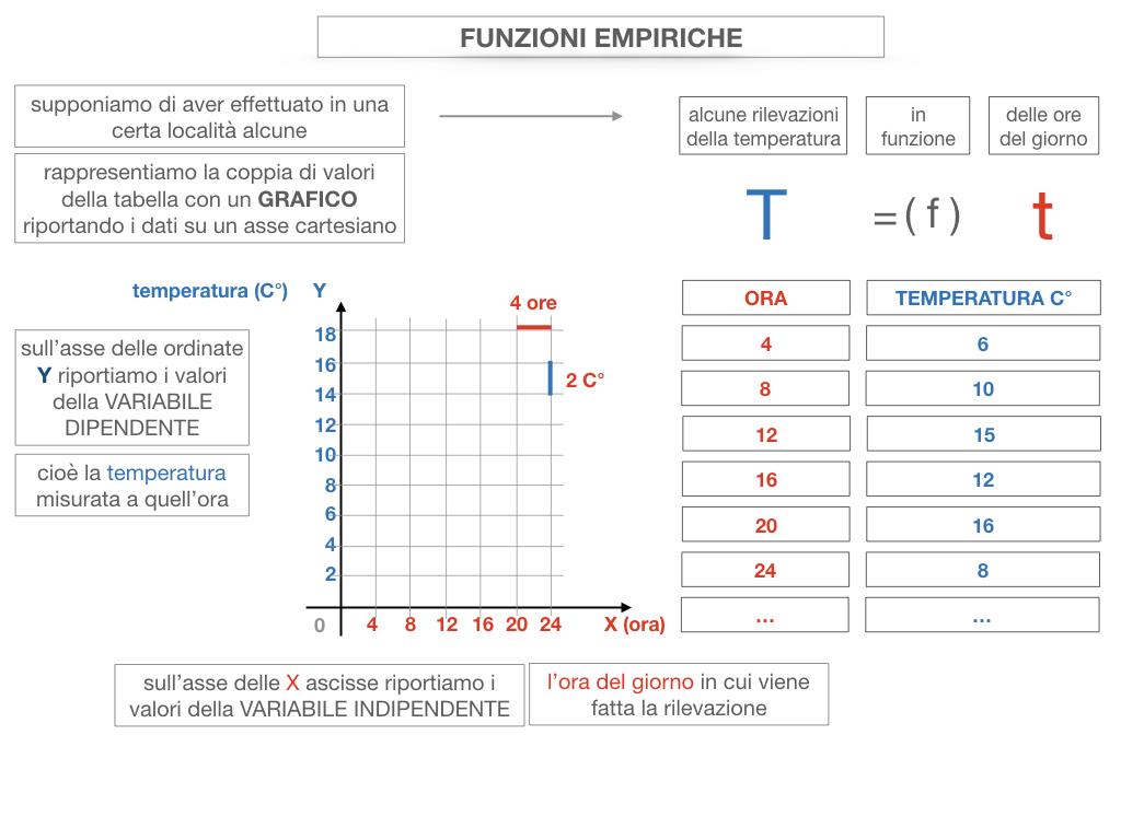 29. FUNZIONI EMPIRICHE_SIMULAZIONE.063