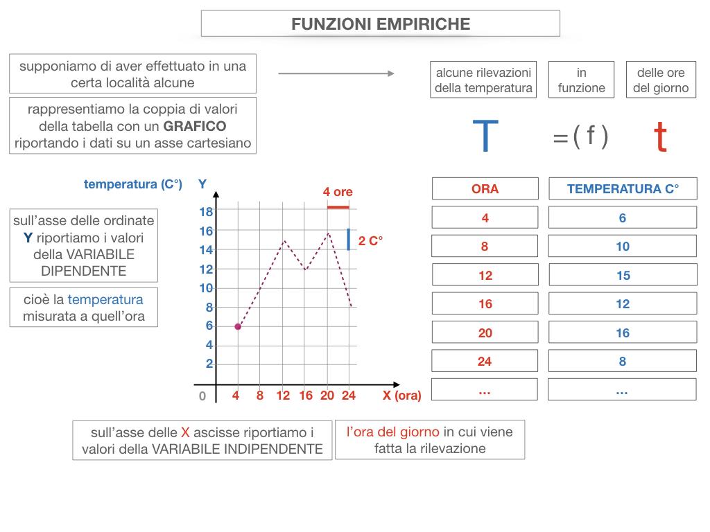 29. FUNZIONI EMPIRICHE_SIMULAZIONE.064