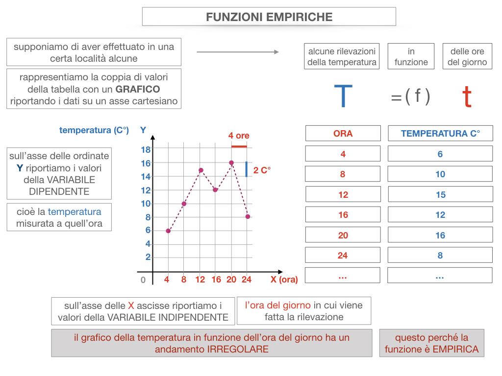 29. FUNZIONI EMPIRICHE_SIMULAZIONE.066