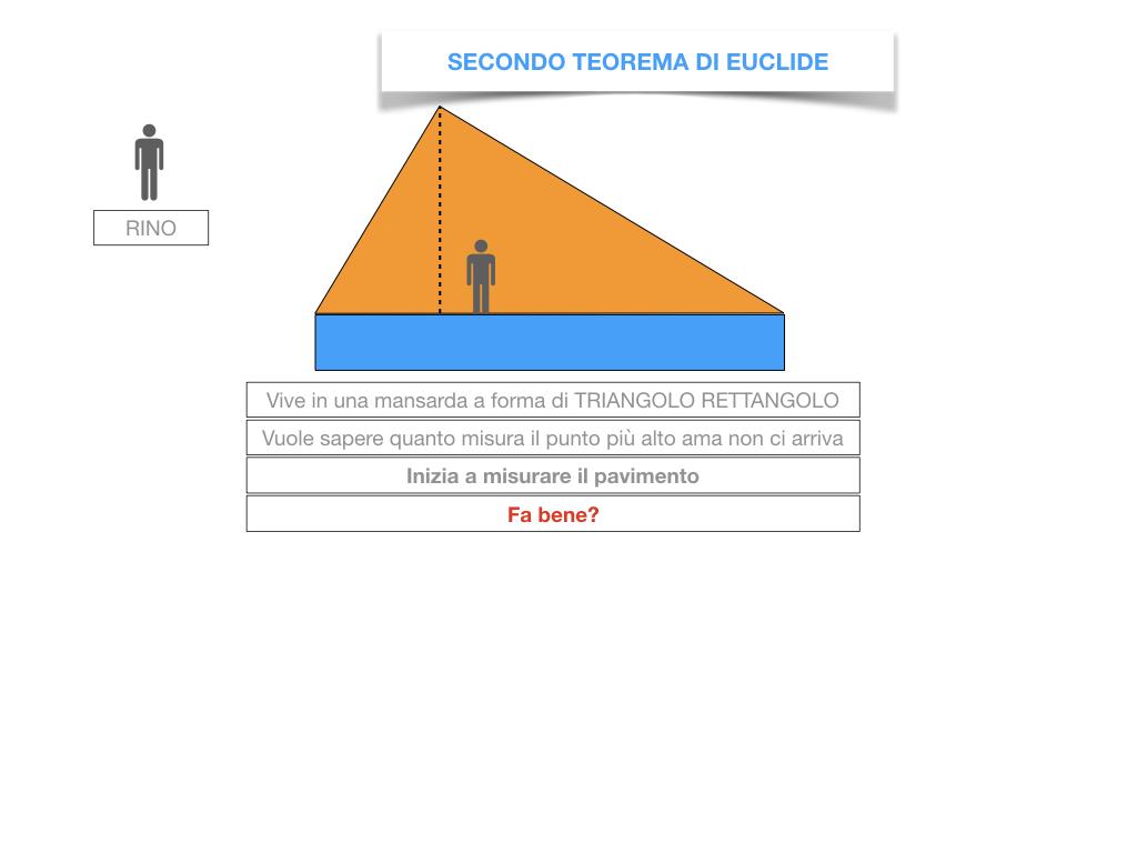 29. IL SECONDO TEOREMA DI EUCLIDE_SIMULAZIONE.006