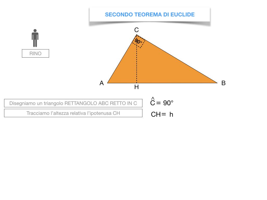 29. IL SECONDO TEOREMA DI EUCLIDE_SIMULAZIONE.011