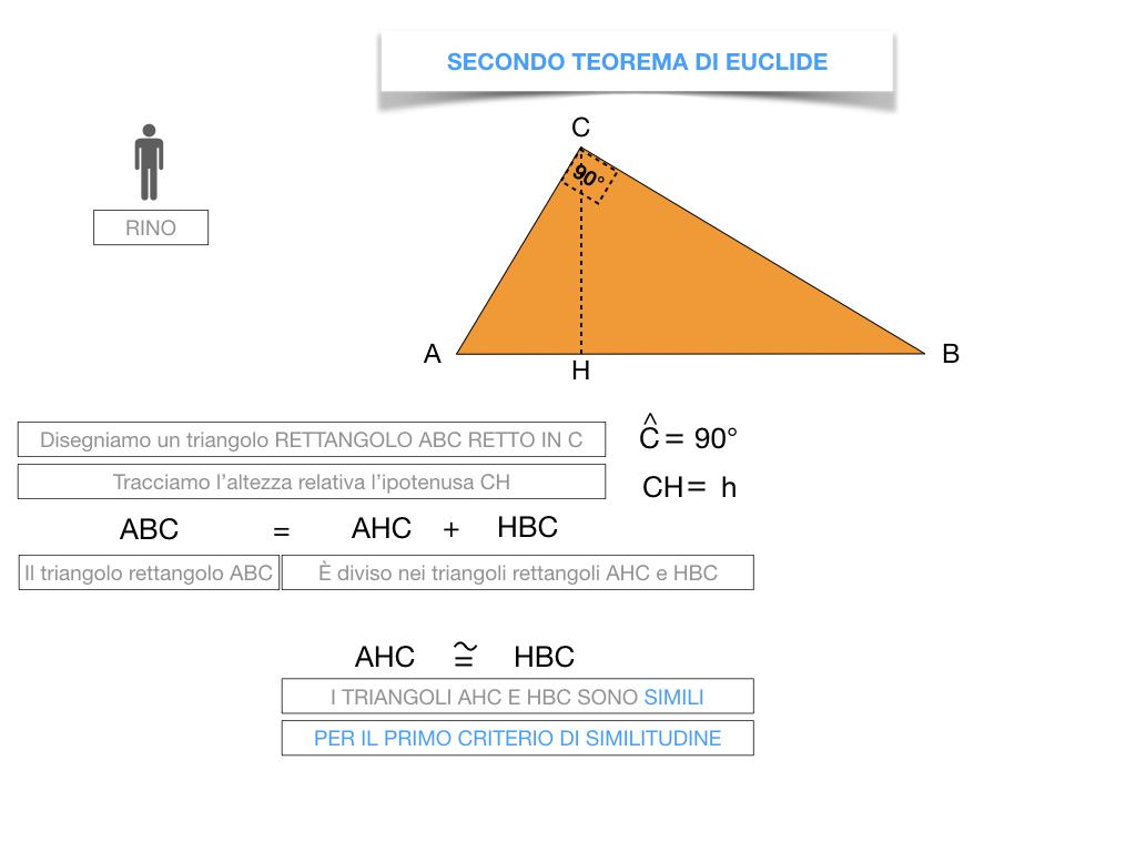 29. IL SECONDO TEOREMA DI EUCLIDE_SIMULAZIONE.017