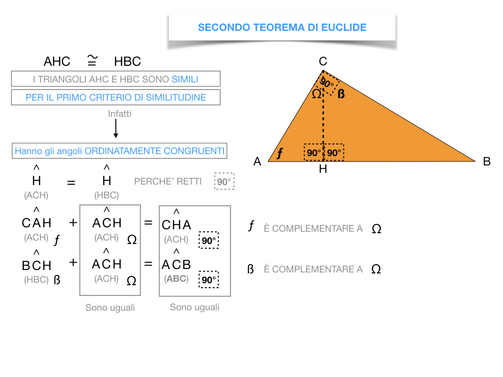 29. IL SECONDO TEOREMA DI EUCLIDE_SIMULAZIONE.054