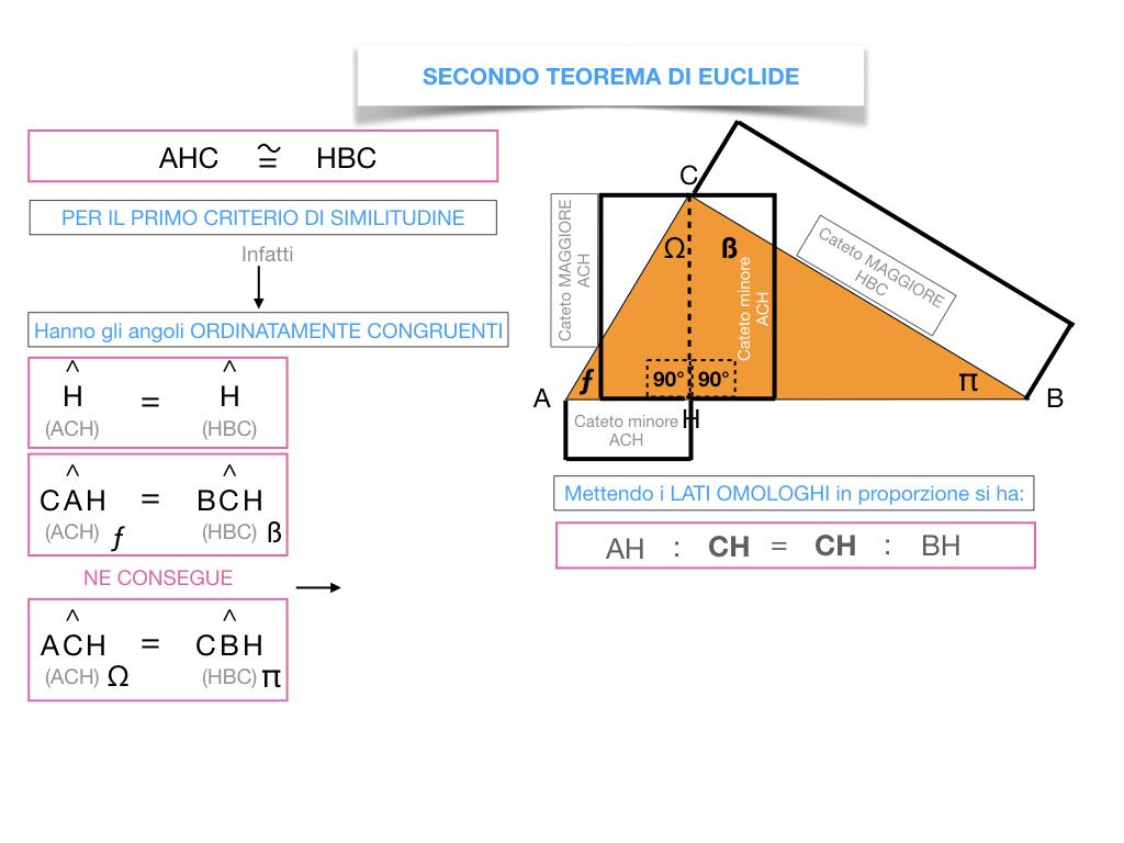 29. IL SECONDO TEOREMA DI EUCLIDE_SIMULAZIONE.114