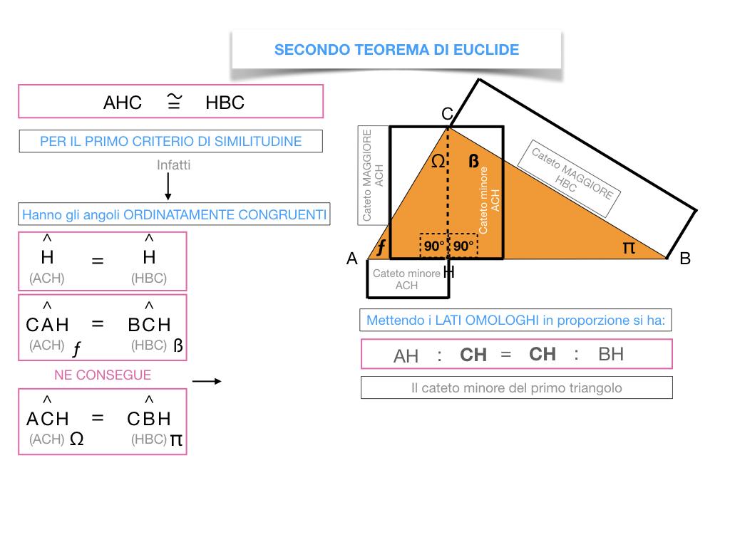 29. IL SECONDO TEOREMA DI EUCLIDE_SIMULAZIONE.115