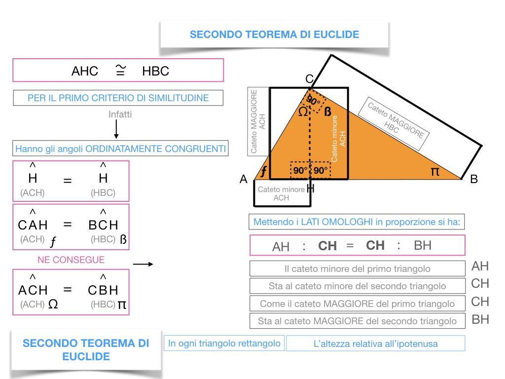 29. IL SECONDO TEOREMA DI EUCLIDE_SIMULAZIONE.125