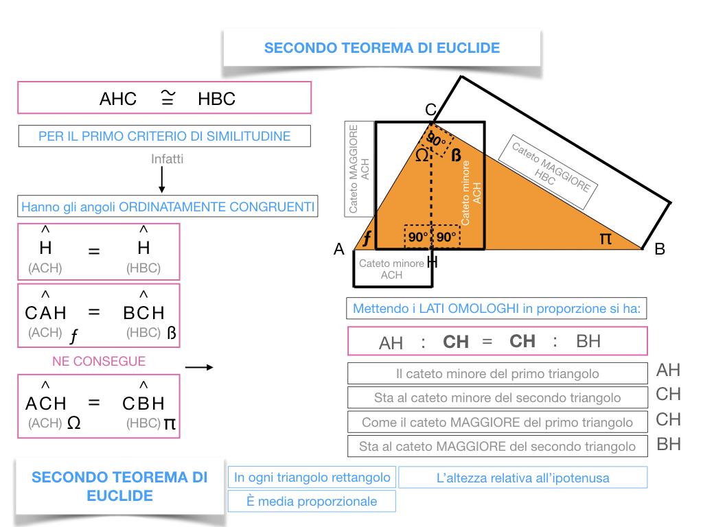 29. IL SECONDO TEOREMA DI EUCLIDE_SIMULAZIONE.126