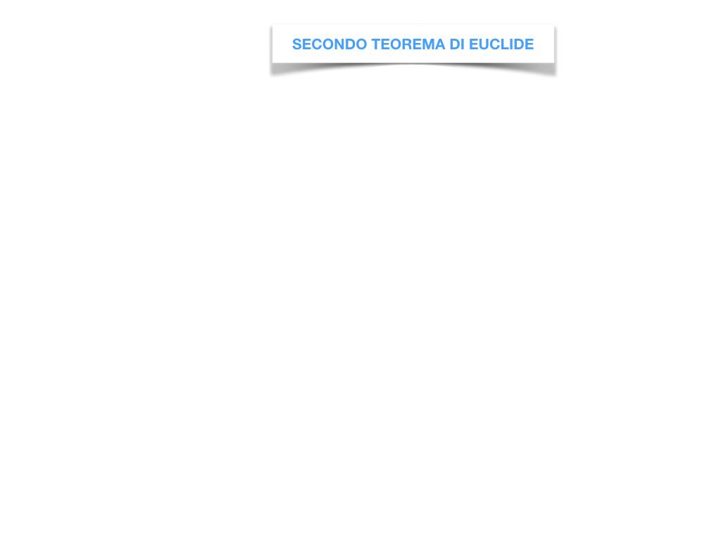29. IL SECONDO TEOREMA DI EUCLIDE_SIMULAZIONE.128