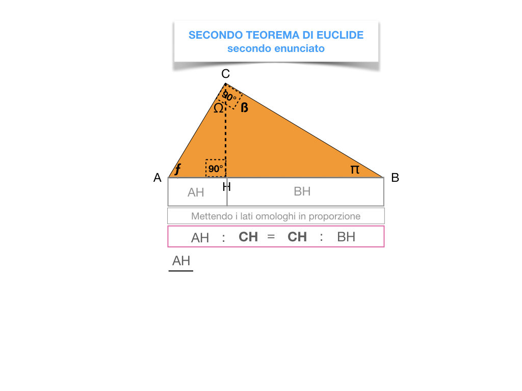 29. IL SECONDO TEOREMA DI EUCLIDE_SIMULAZIONE.179