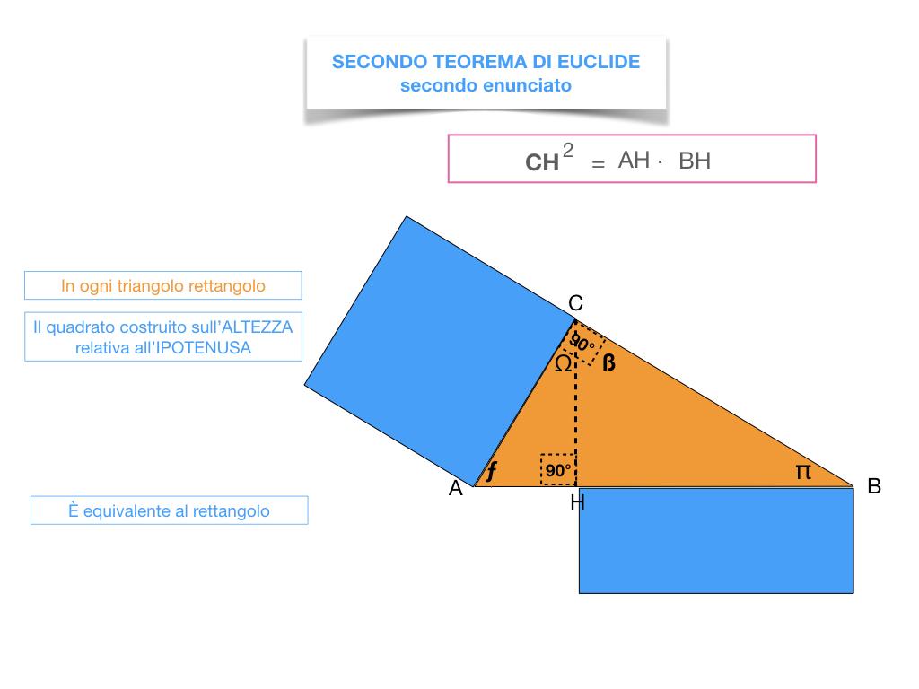 29. IL SECONDO TEOREMA DI EUCLIDE_SIMULAZIONE.203