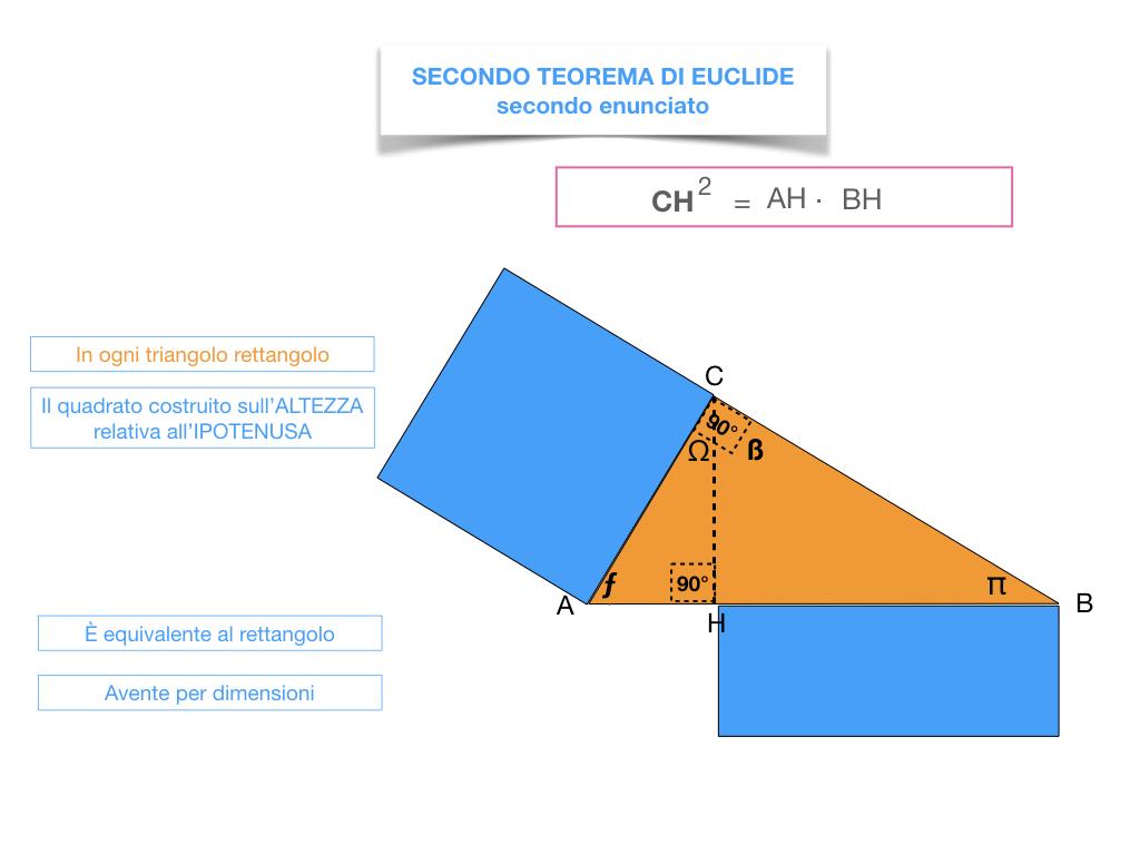 29. IL SECONDO TEOREMA DI EUCLIDE_SIMULAZIONE.204