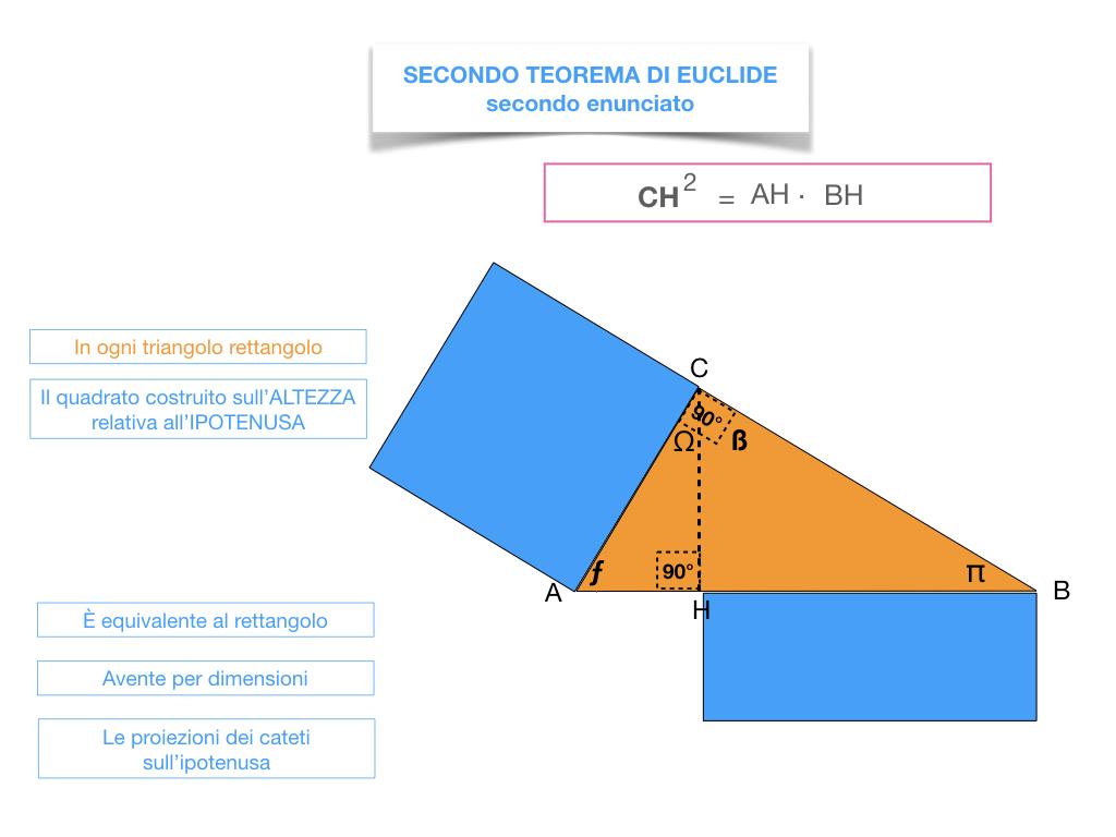 29. IL SECONDO TEOREMA DI EUCLIDE_SIMULAZIONE.205