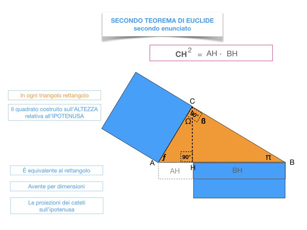 29. IL SECONDO TEOREMA DI EUCLIDE_SIMULAZIONE.207