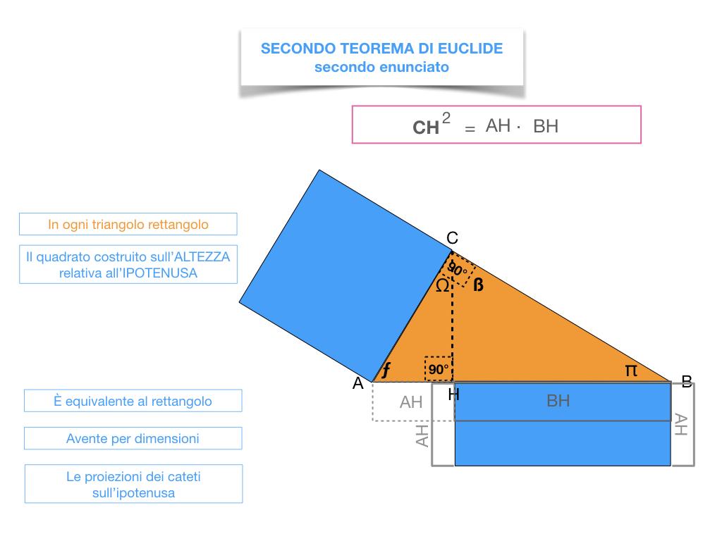 29. IL SECONDO TEOREMA DI EUCLIDE_SIMULAZIONE.208
