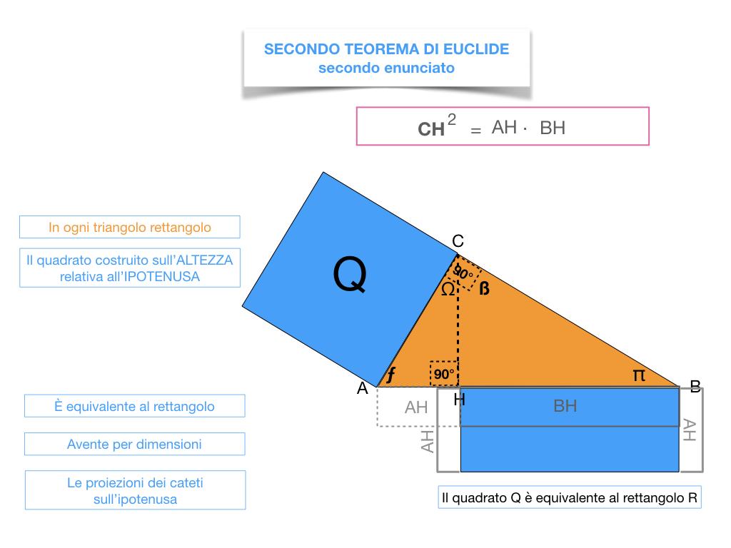 29. IL SECONDO TEOREMA DI EUCLIDE_SIMULAZIONE.209