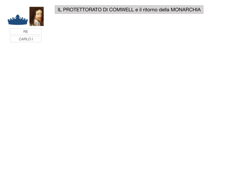 29.PROTETTORATO DI CROMWELL_SIMULAZIONE.003