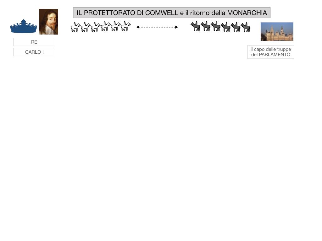 29.PROTETTORATO DI CROMWELL_SIMULAZIONE.004