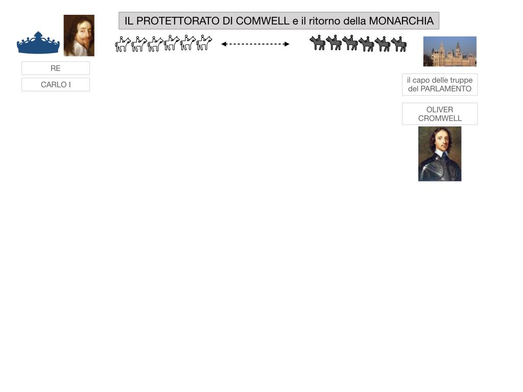 29.PROTETTORATO DI CROMWELL_SIMULAZIONE.005